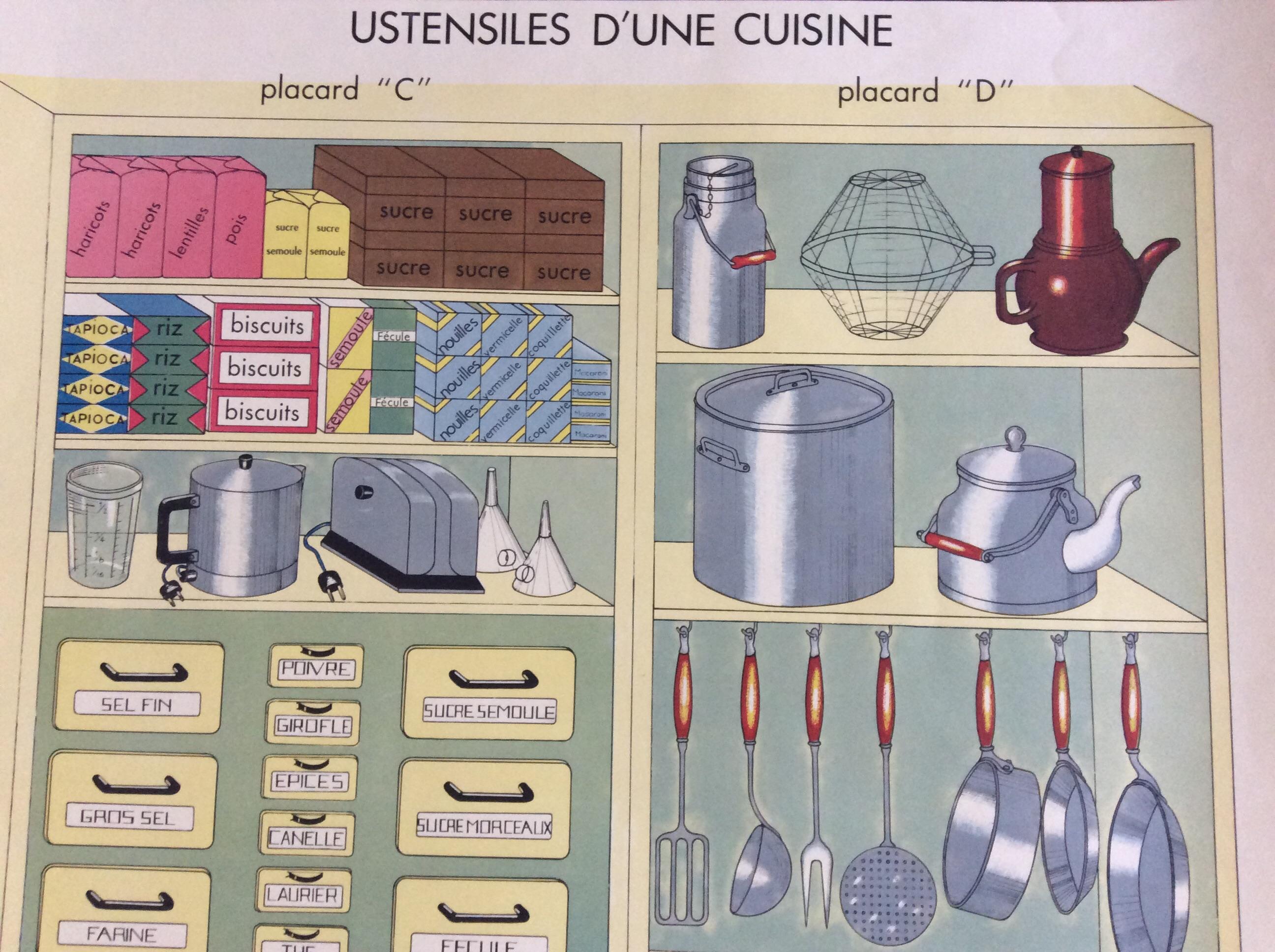 affiche scolaire cole vintage ustensiles d 39 une cuisine. Black Bedroom Furniture Sets. Home Design Ideas