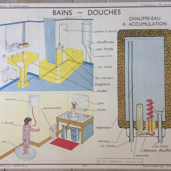 Affiche Scolaire École Vintage Bains et Douches