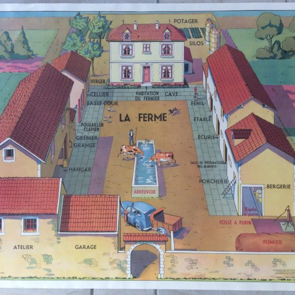 Affiche Scolaire École Agricole Ferme Déco Vintage