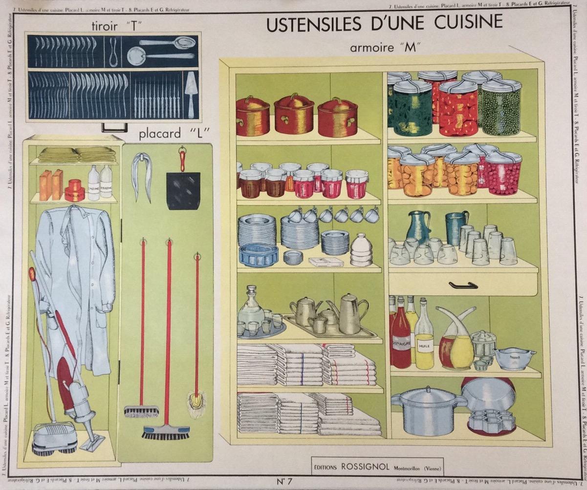 Affiche Scolaire Rossignol Ustensiles D Une Cuisine Deco Vintage